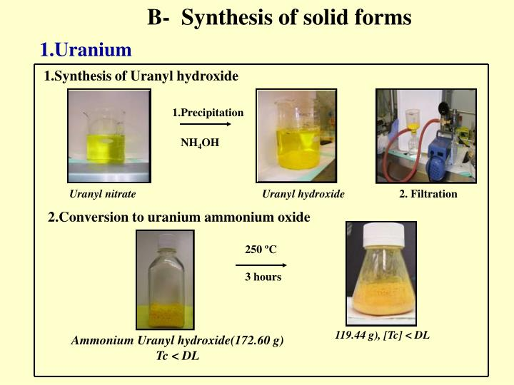 B-  Synthesis of solid forms