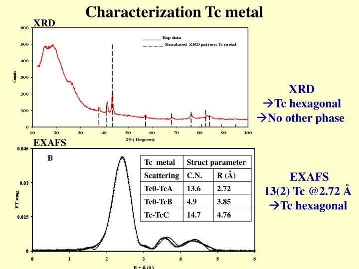 Characterization Tc metal