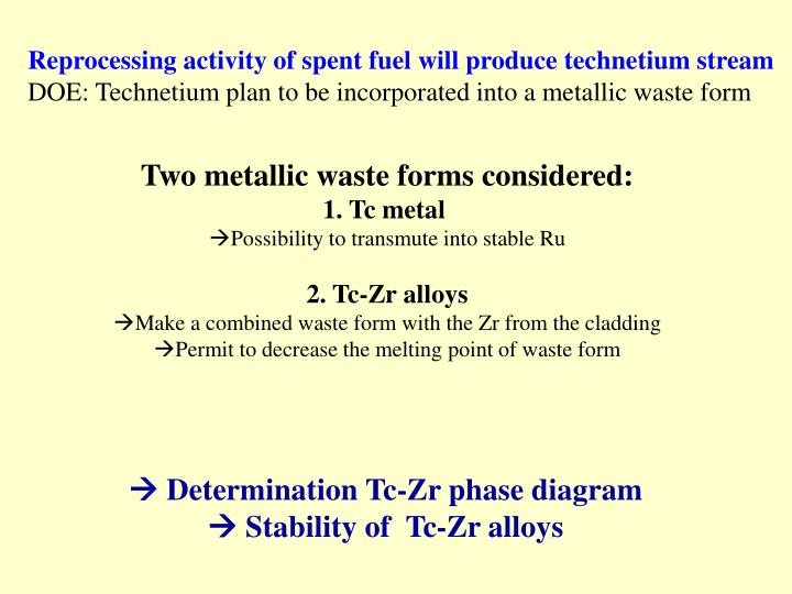 Reprocessing activity of spent fuel