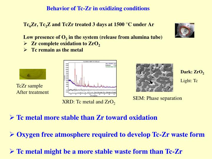 Behavior of Tc-Zr in oxidizing conditions