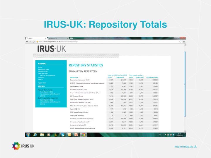 IRUS-UK: Repository Totals