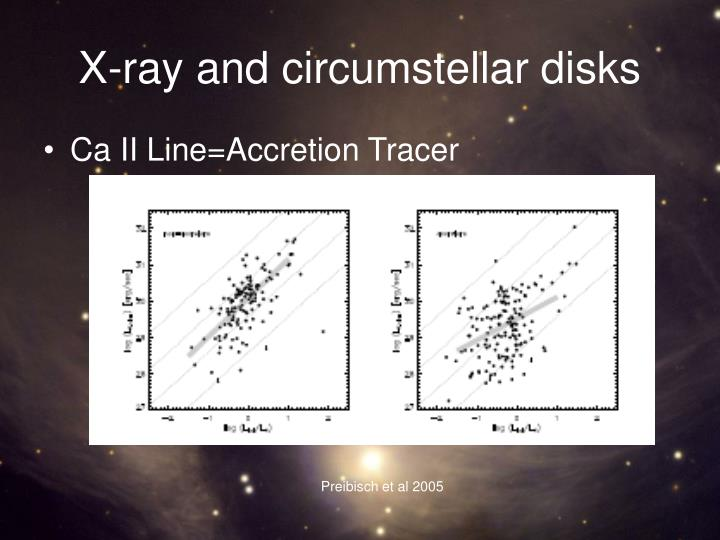 X-ray and circumstellar disks