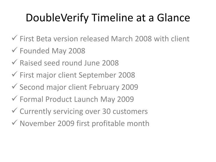DoubleVerify Timeline at a Glance