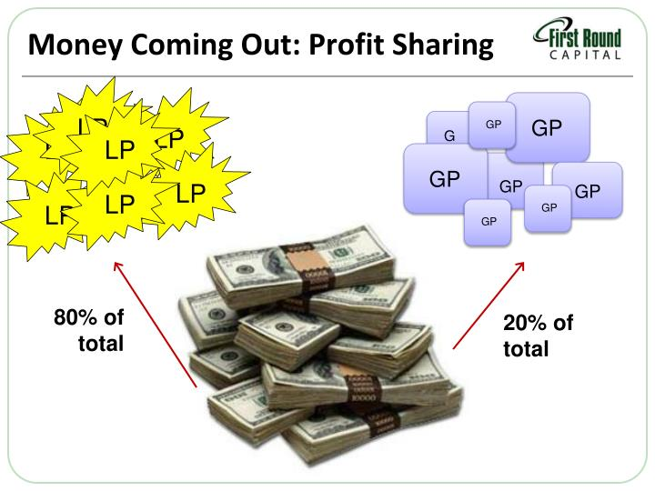 Money Coming Out: Profit Sharing