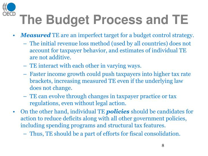 The Budget Process and TE
