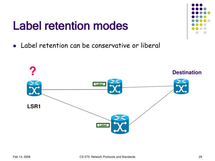 Label retention modes