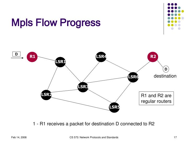 Mpls Flow Progress