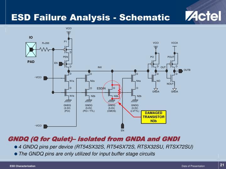 ESD Failure Analysis - Schematic