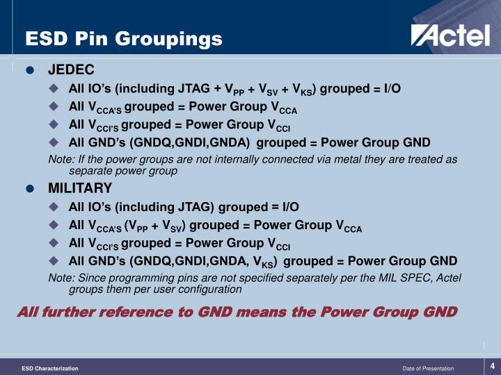 ESD Pin Groupings