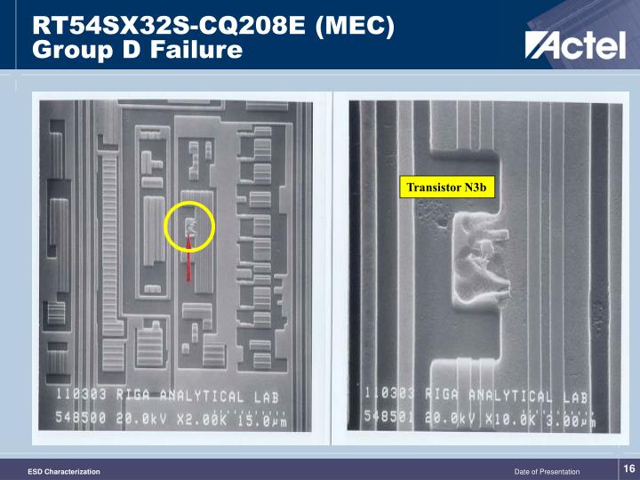 RT54SX32S-CQ208E (MEC)