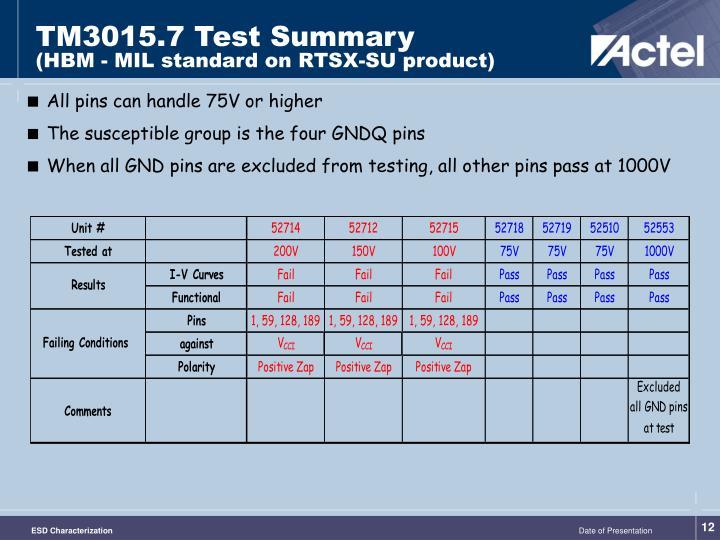 TM3015.7 Test Summary