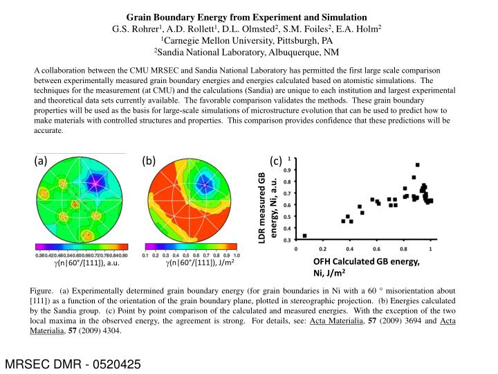 Grain Boundary Energy from Experiment and Simulation