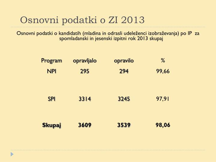 Osnovni podatki o ZI 2013