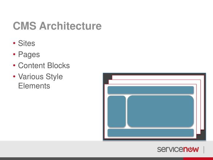 CMS Architecture