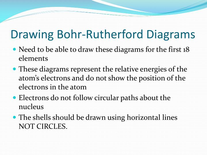 Drawing Bohr-Rutherford Diagrams