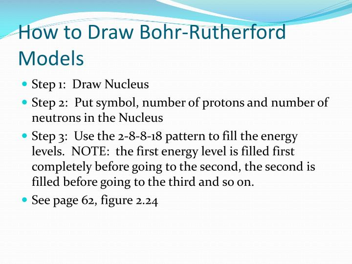 How to Draw Bohr-Rutherford Models