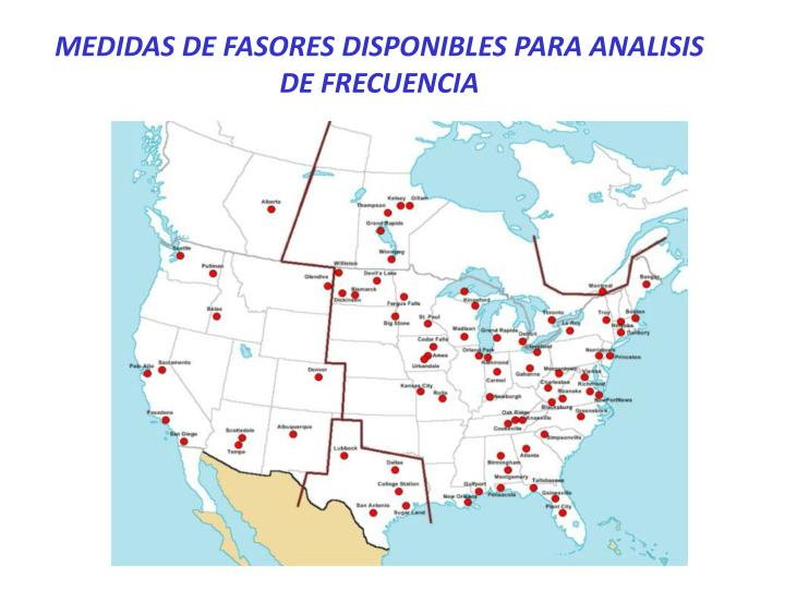 MEDIDAS DE FASORES