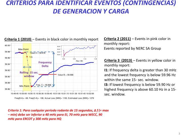 CRITERIOS PARA IDENTIFICAR EVENTOS (CONTINGENCIAS) DE GENERACION Y CARGA