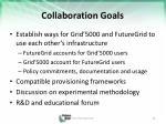 collaboration goals