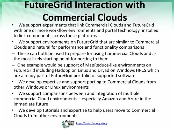 FutureGrid Interaction