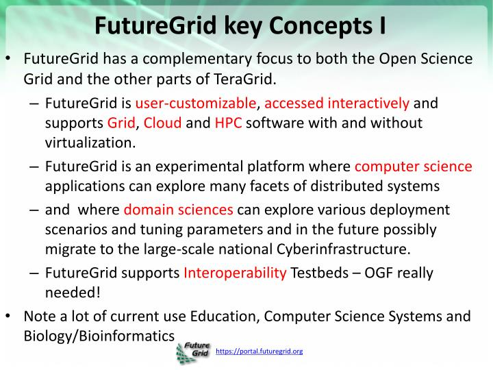 FutureGrid key