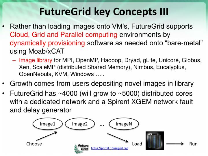 FutureGrid key Concepts III
