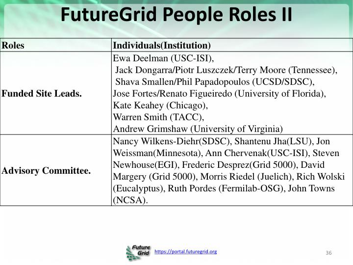 FutureGrid People Roles II