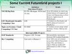 some current futuregrid projects i