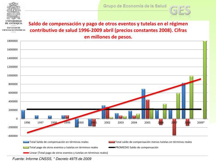 Fuente: Informe CNSSS, * Decreto 4975 de 2009