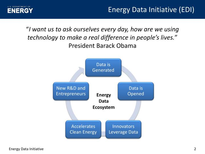 Energy data initiative edi