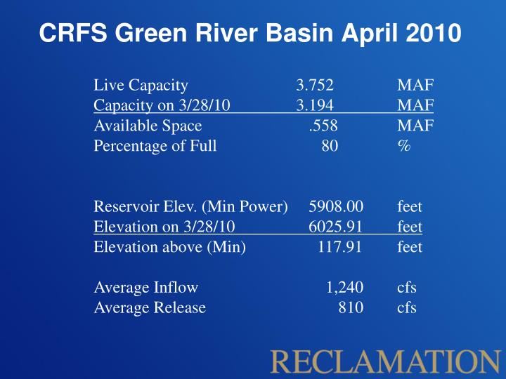 CRFS Green River Basin April