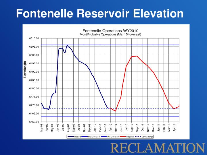 Fontenelle Reservoir Elevation