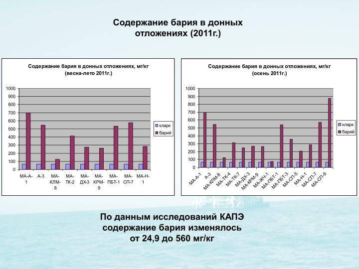 Содержание бария в донных отложениях (2011г.)