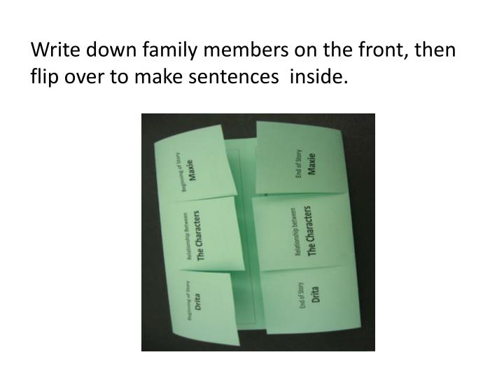 Write down family members on the front, then flip over to make sentences  inside.