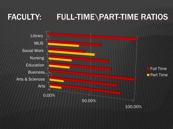 Faculty:       full-time\part-time ratios