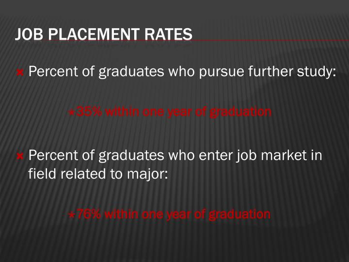 Percent of graduates who pursue further study