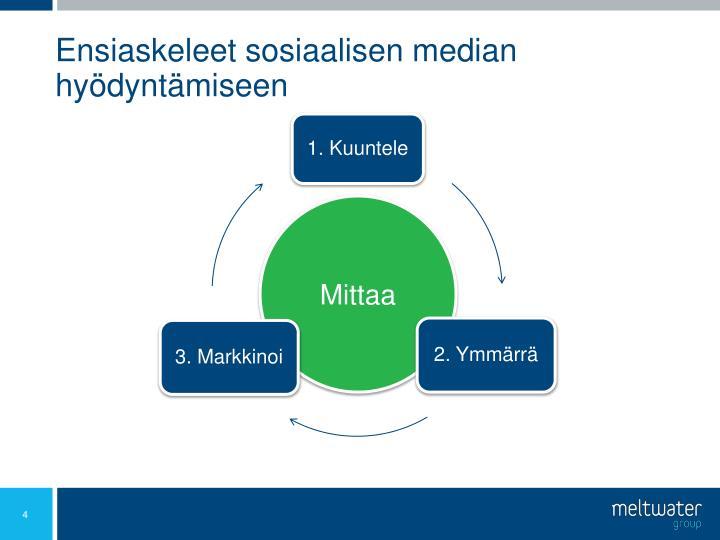 Ensiaskeleet sosiaalisen median hyödyntämiseen