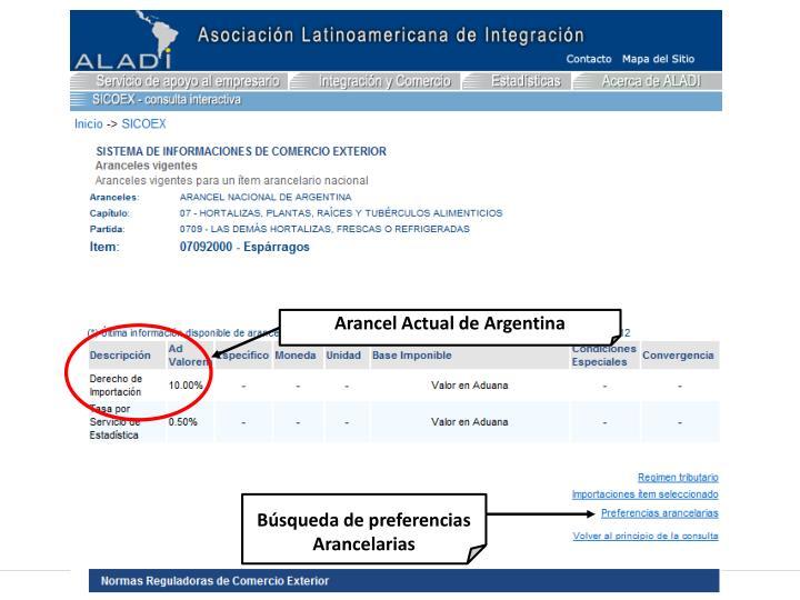 Arancel Actual de Argentina