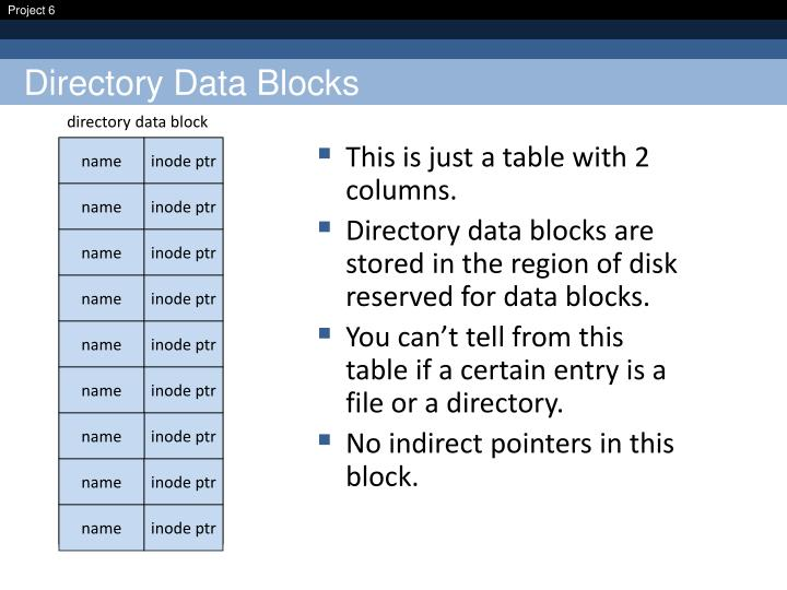 Directory Data Blocks