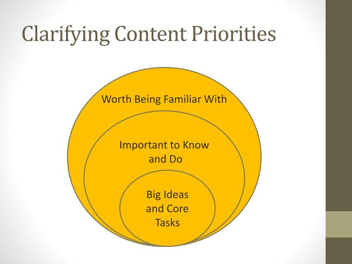 Clarifying Content Priorities