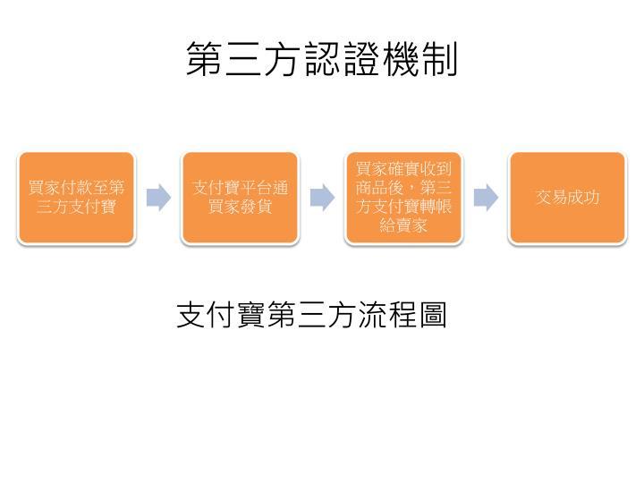 第三方認證機制