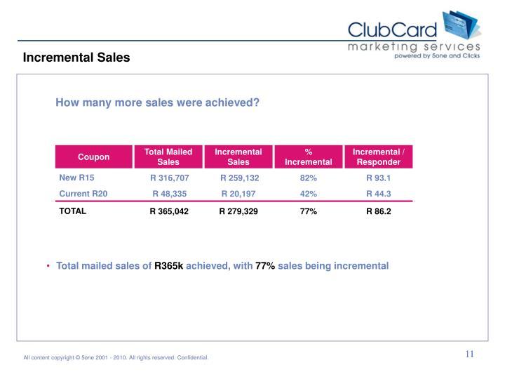 Incremental Sales