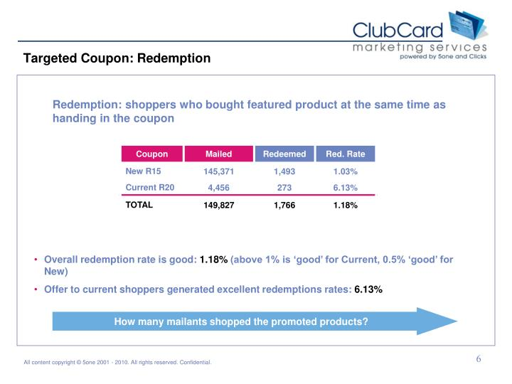 Targeted Coupon: Redemption