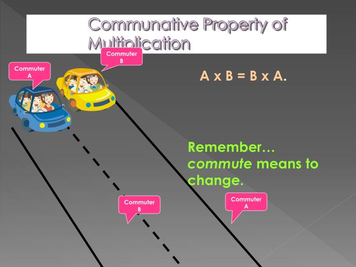 Communative