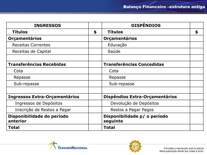 Balanço Financeiro –estrutura antiga