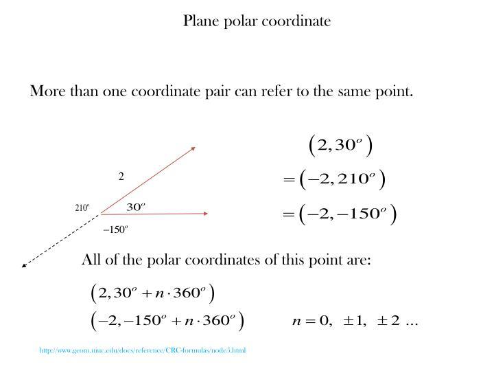 Plane polar coordinate