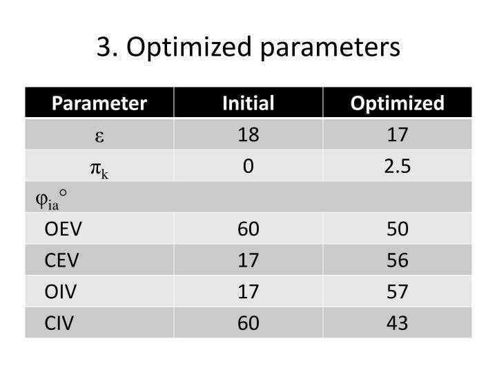 3. Optimized
