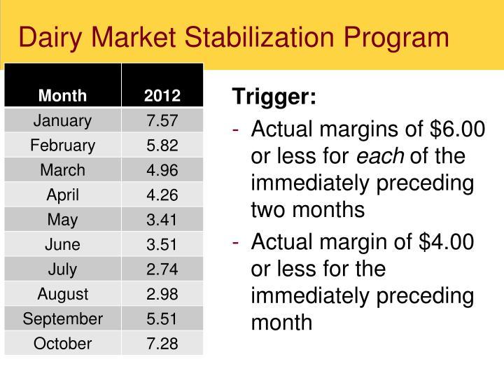 Dairy Market Stabilization Program