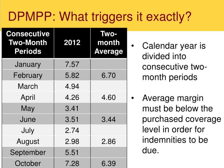 DPMPP: What triggers it exactly?