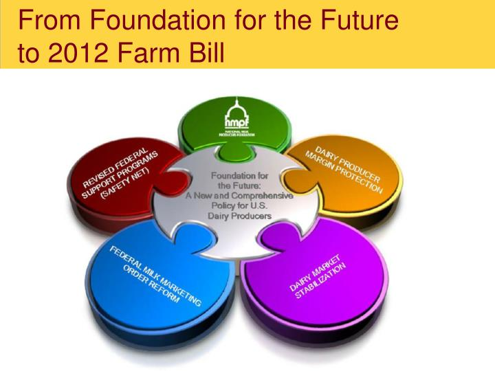From Foundation for the Future